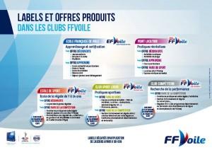 produitsclubFFvoile